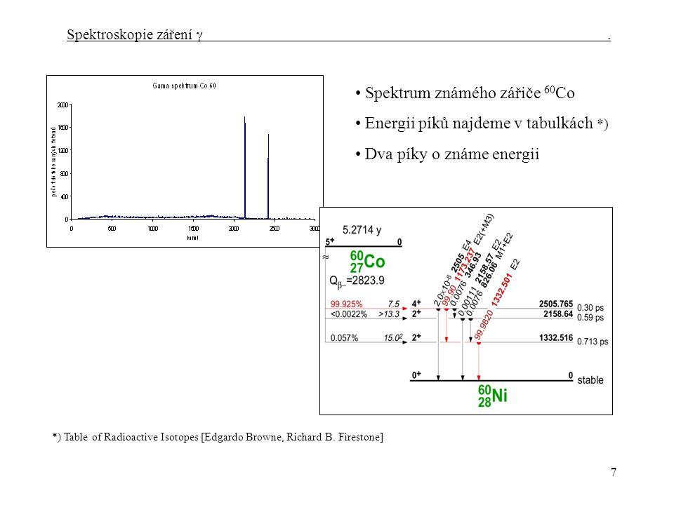 8 Spektroskopie záření  Gaussián parabola