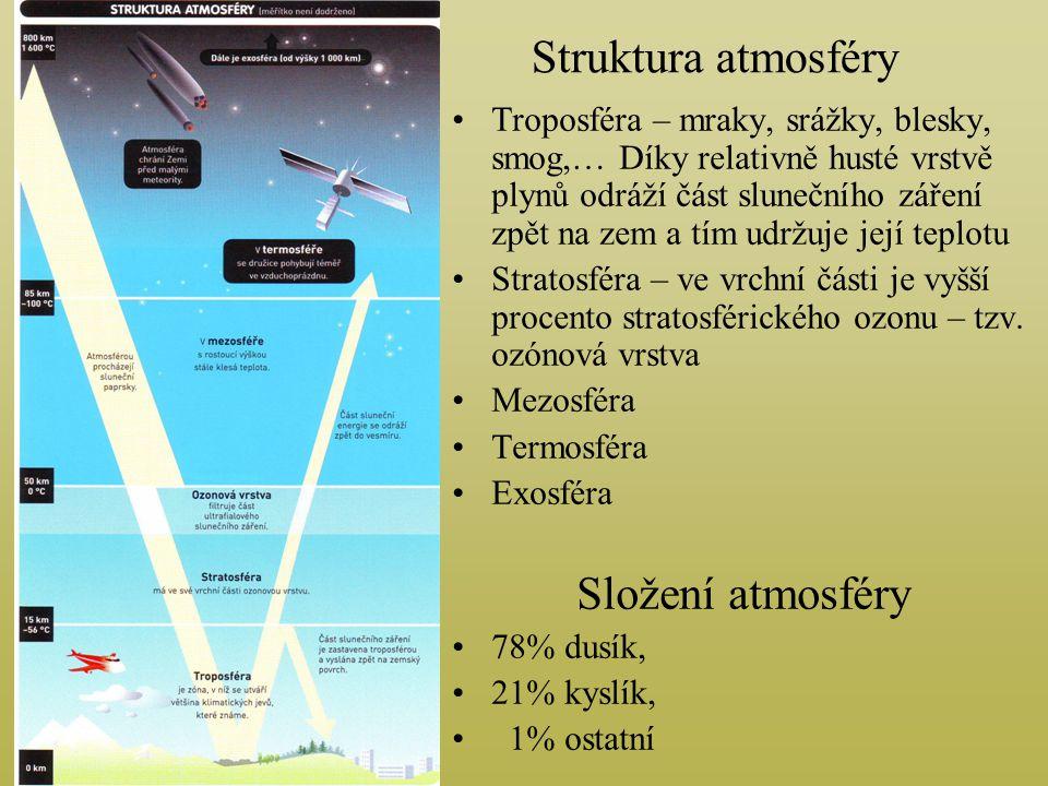 ovzduší – jednotlivé vrstvy Složení: kyslík (21 %), inertní plyny – dusík, argon apod.(79%) Ohrožení hlavních škodlivých příměsí: 1.