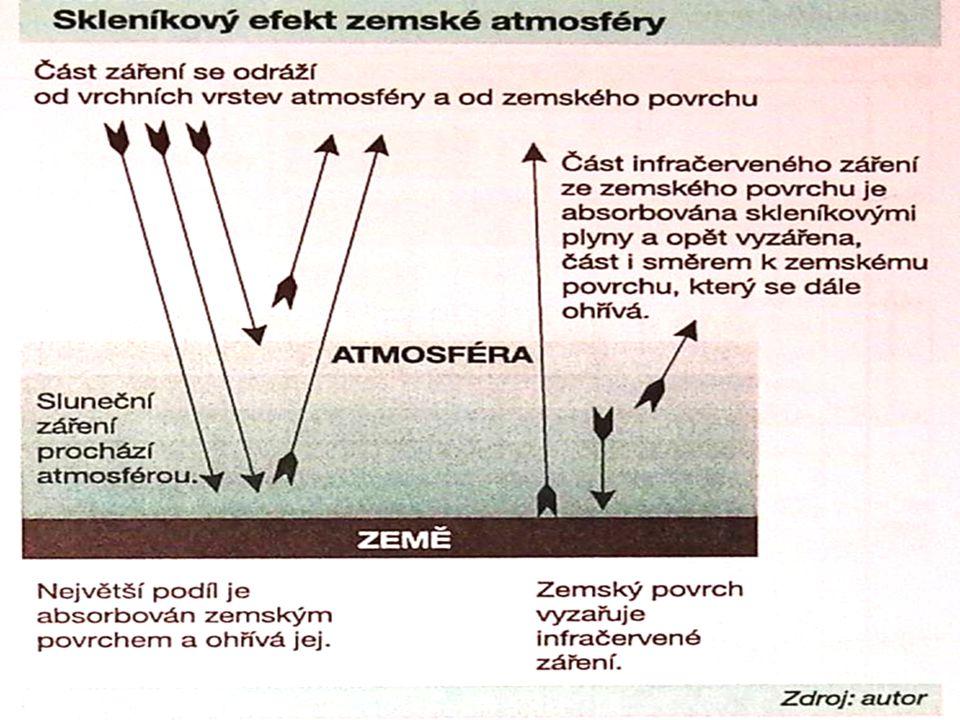 eroze -Eroze … ztráta vrchní (úrodné) vrstvy půdy vodou či větrem -Přirozená eroze probíhá nepřetržitě na Zemi a takto vzniklé ztráty jsou nahrazovány přirozeným půdotvorným procesem -Zrychlená eroze je způsobená nevhodným hospodařením.