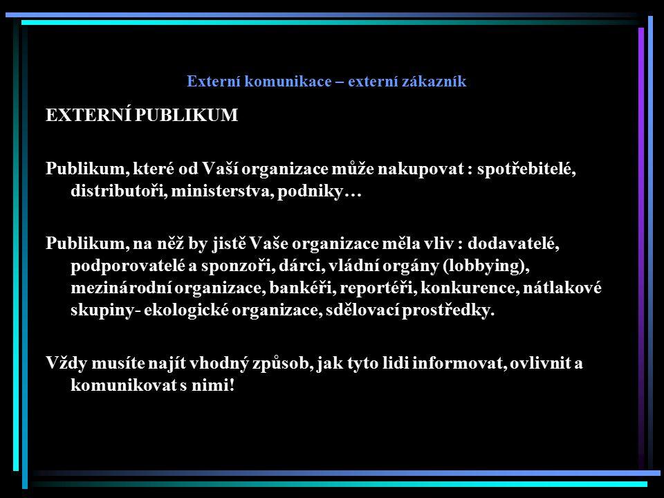 Externí komunikace – externí zákazník EXTERNÍ PUBLIKUM Publikum, které od Vaší organizace může nakupovat : spotřebitelé, distributoři, ministerstva, p