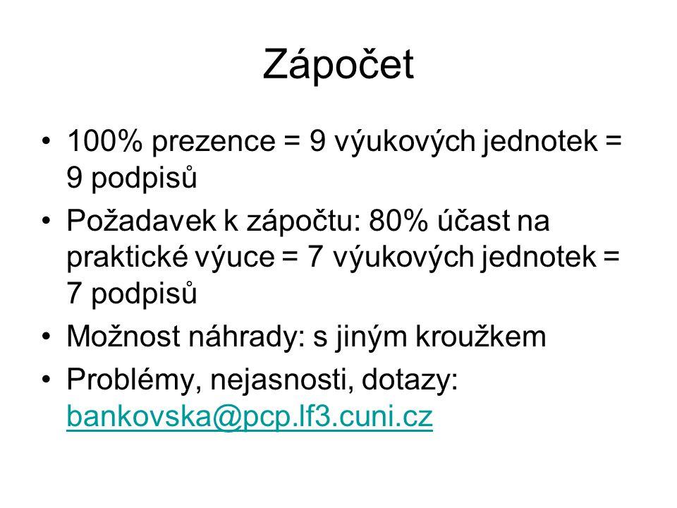 Zápočet 100% prezence = 9 výukových jednotek = 9 podpisů Požadavek k zápočtu: 80% účast na praktické výuce = 7 výukových jednotek = 7 podpisů Možnost náhrady: s jiným kroužkem Problémy, nejasnosti, dotazy: bankovska@pcp.lf3.cuni.cz bankovska@pcp.lf3.cuni.cz
