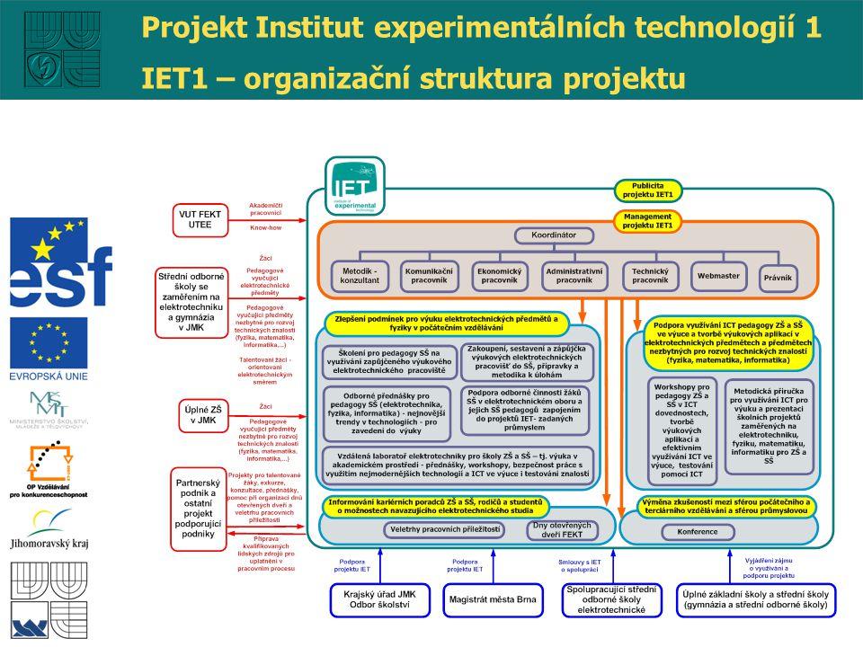 Projekt Institut experimentálních technologií 1 IET1 – organizační struktura projektu