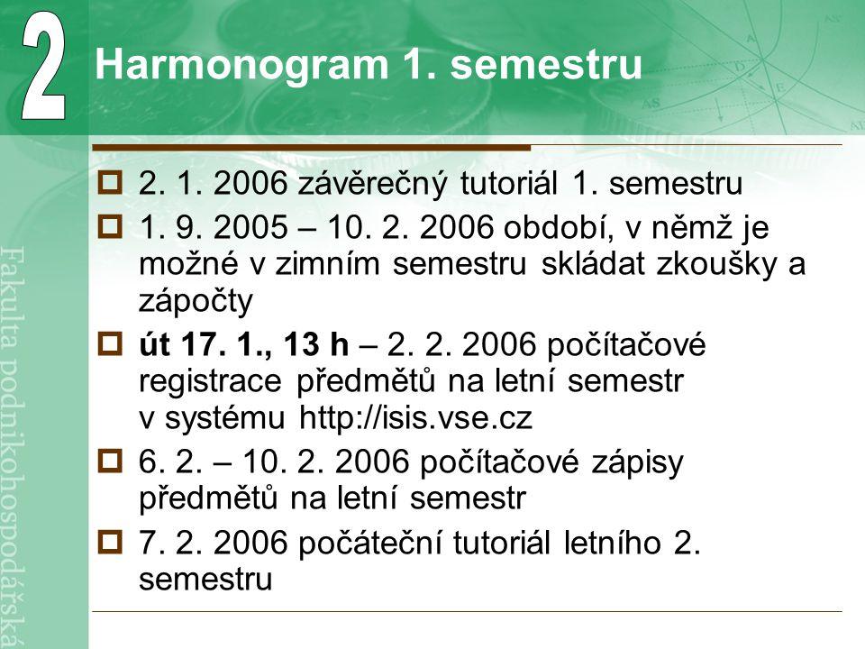 Harmonogram 1. semestru  2. 1. 2006 závěrečný tutoriál 1. semestru  1. 9. 2005 – 10. 2. 2006 období, v němž je možné v zimním semestru skládat zkouš