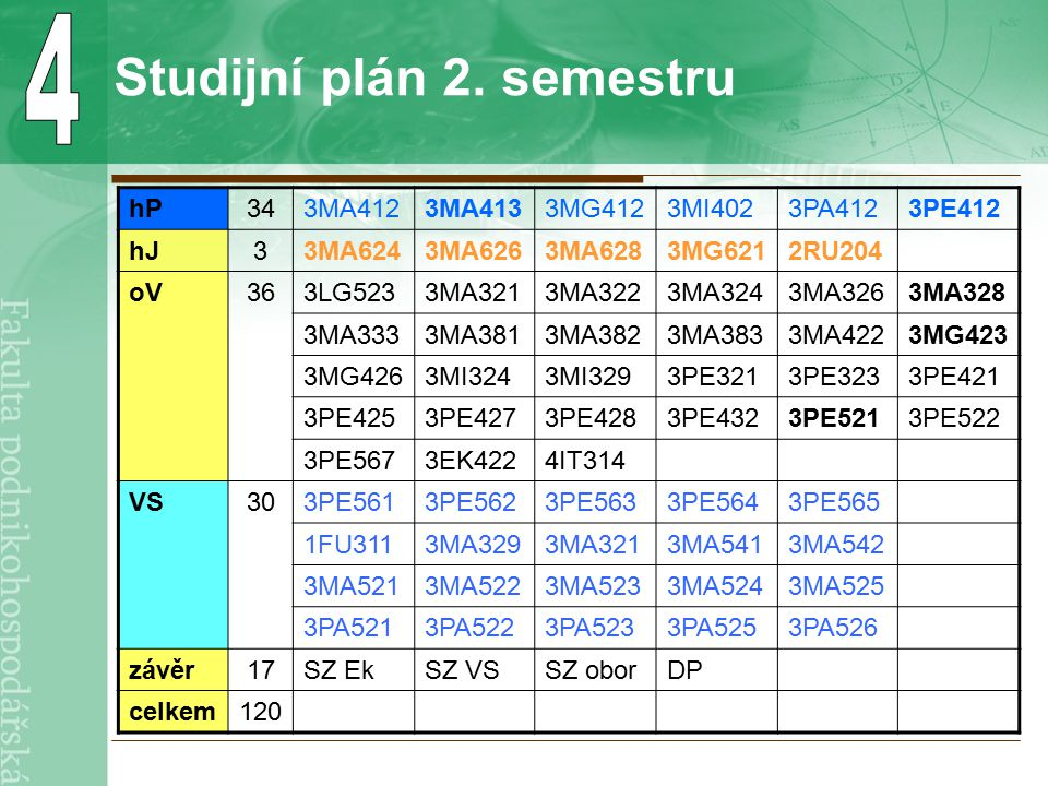 Studijní plán 2.