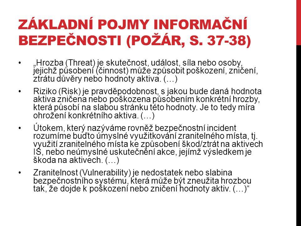 ZÁKLADNÍ POJMY INFORMAČNÍ BEZPEČNOSTI (POŽÁR, S.