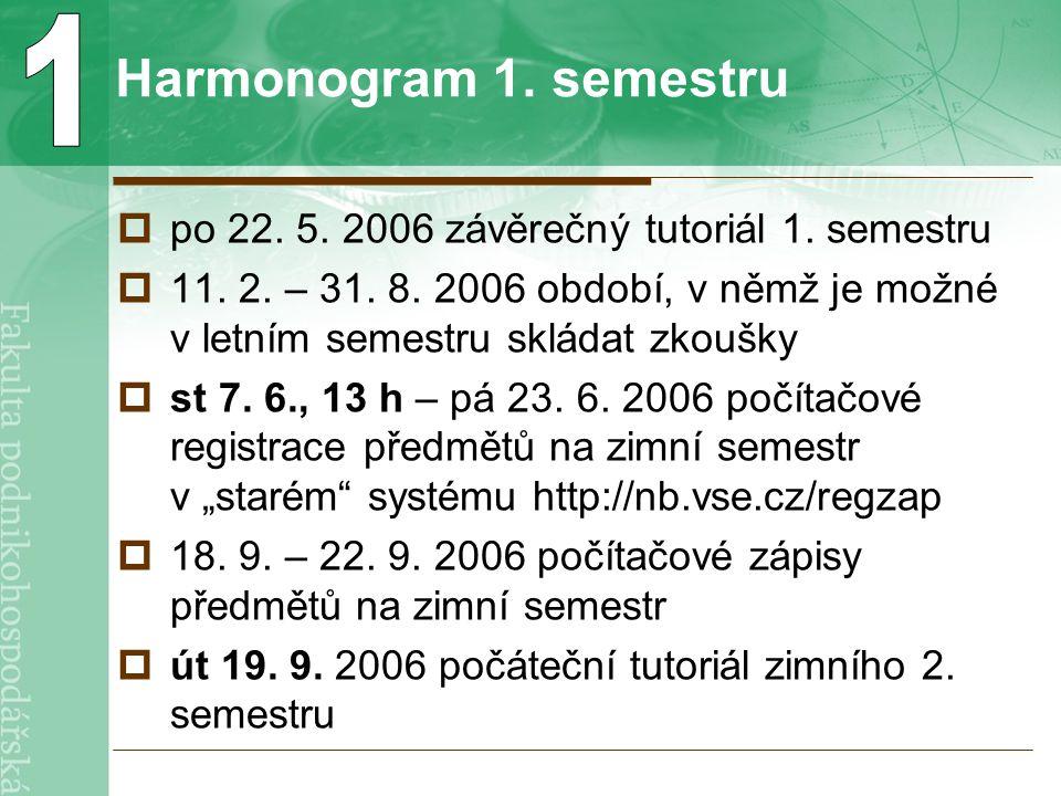 Harmonogram 1. semestru  po 22. 5. 2006 závěrečný tutoriál 1.