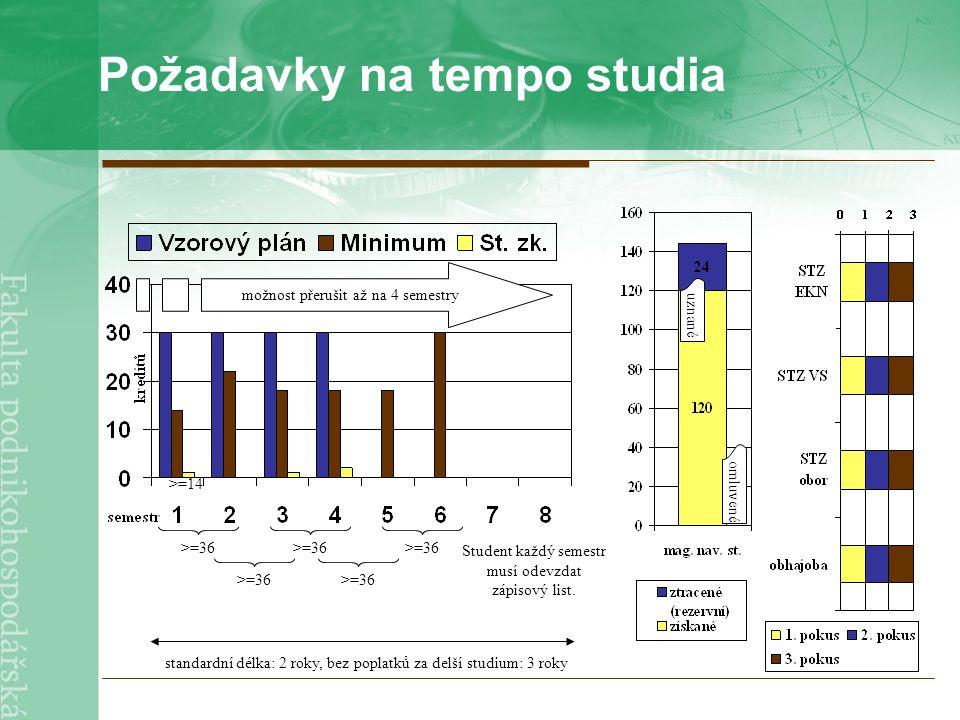 Termíny tutoriálů 2006/07 tutoriálZS 2006/07LS 2006/07 počáteční18.