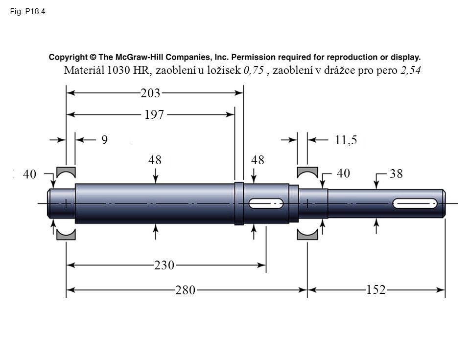 Fig. P18.4 Materiál 1030 HR, zaoblení u ložisek 0,75, zaoblení v drážce pro pero 2,54 40 203 197 9 48 230 280 152 48 11,5 40 38