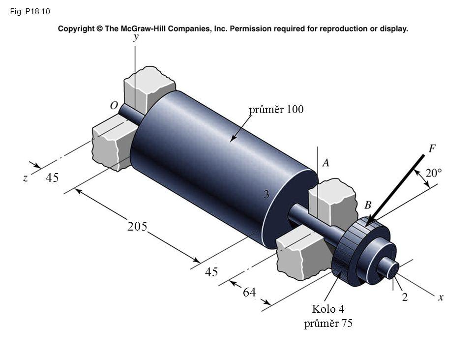 Fig. P18.10 Kolo 4 průměr 75 průměr 100 45 205 45 64