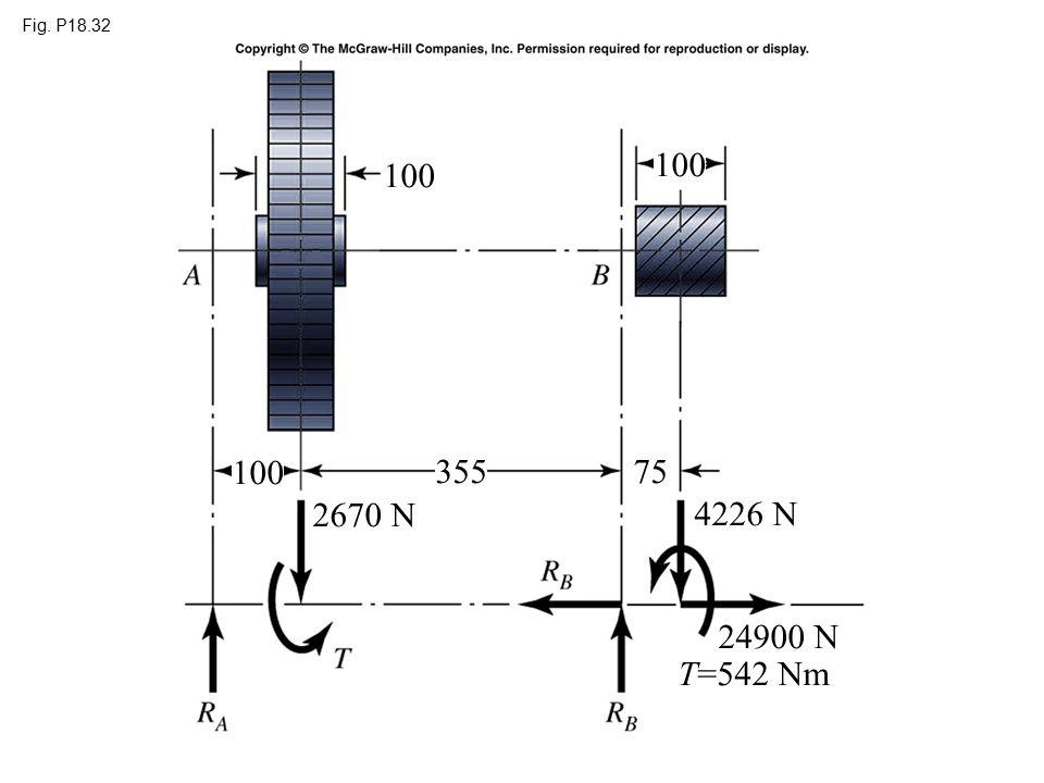 Fig. P18.32 100 75 100 355 2670 N 4226 N 24900 N T=542 Nm