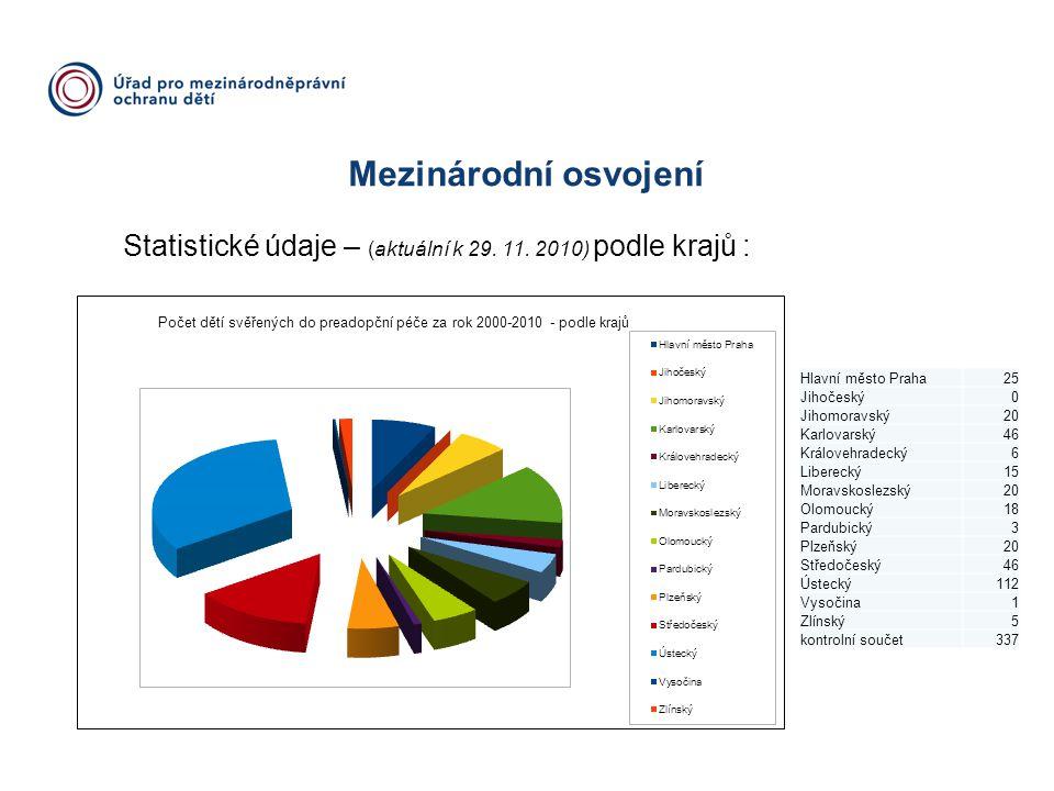 Mezinárodní osvojení Statistické údaje – (aktuální k 29. 11. 2010) podle krajů : Hlavní město Praha25 Jihočeský0 Jihomoravský20 Karlovarský46 Královeh