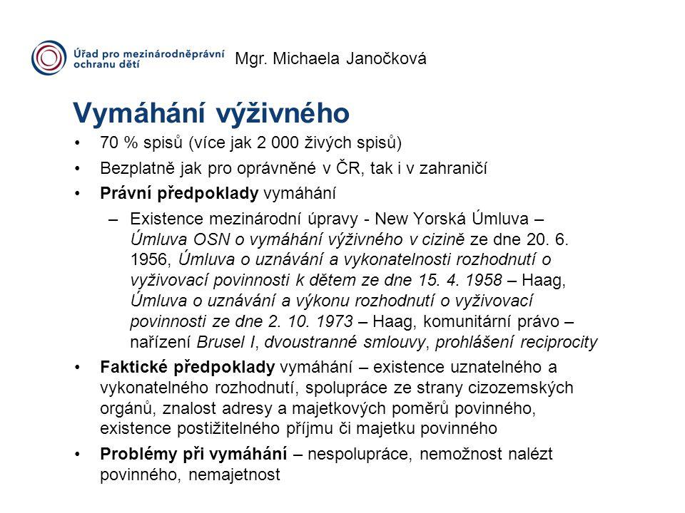 Mgr. Michaela Janočková Vymáhání výživného 70 % spisů (více jak 2 000 živých spisů) Bezplatně jak pro oprávněné v ČR, tak i v zahraničí Právní předpok