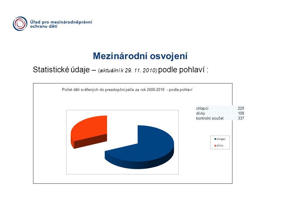 Mezinárodní osvojení Statistické údaje – (aktuální k 29. 11. 2010) podle pohlaví : chlapci229 dívky108 kontrolní součet337