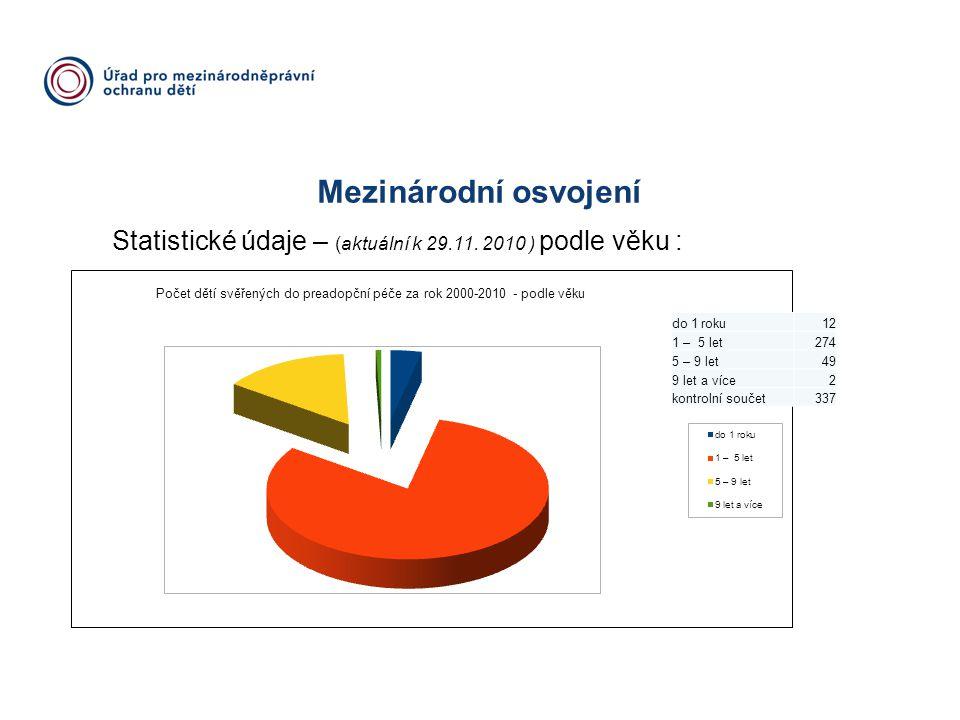 Mezinárodní osvojení Statistické údaje – (aktuální k 29.11. 2010 ) podle věku : do 1 roku12 1 – 5 let274 5 – 9 let49 9 let a více2 kontrolní součet337