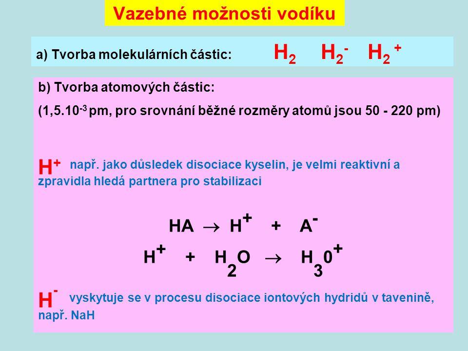 Vazebné možnosti vodíku a) Tvorba molekulárních částic: H 2 H 2 - H 2 + b) Tvorba atomových částic: (1,5.10 -3 pm, pro srovnání běžné rozměry atomů jsou 50 - 220 pm) H + např.