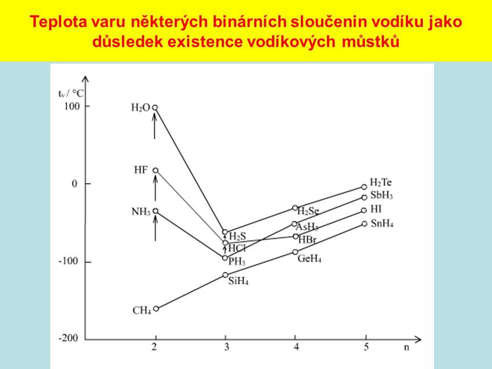 Teplota varu některých binárních sloučenin vodíku jako důsledek existence vodíkových můstků