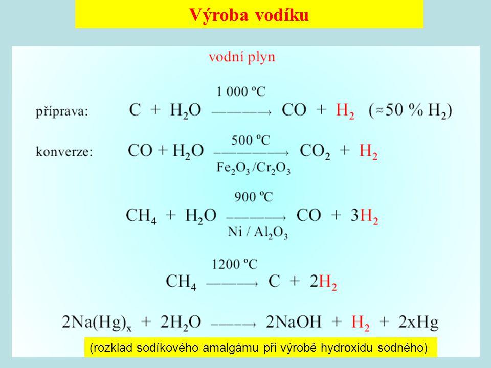 Výroba vodíku (rozklad sodíkového amalgámu při výrobě hydroxidu sodného)