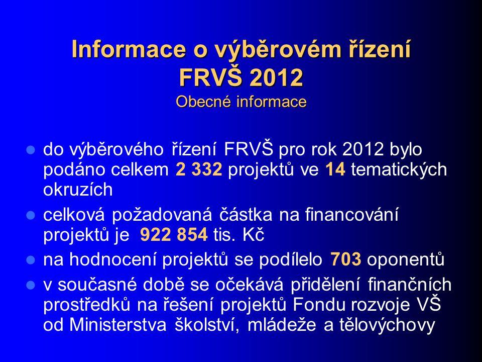 Informace o výběrovém řízení FRVŠ 2012 Obecné informace do výběrového řízení FRVŠ pro rok 2012 bylo podáno celkem 2 332 projektů ve 14 tematických okruzích celková požadovaná částka na financování projektů je 922 854 tis.