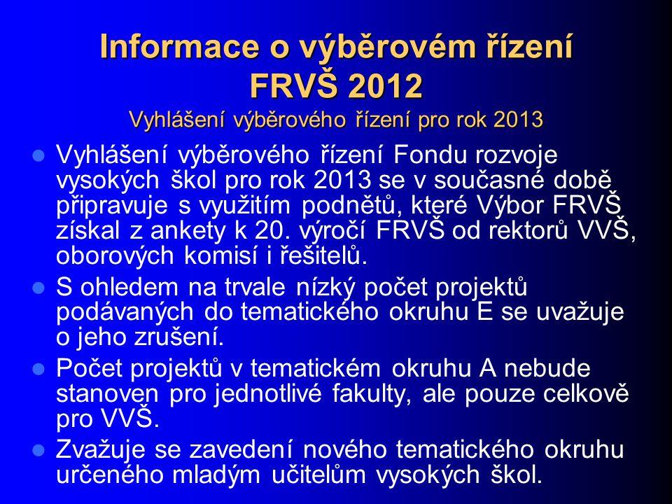 Informace o výběrovém řízení FRVŠ 2012 Vyhlášení výběrového řízení pro rok 2013 Vyhlášení výběrového řízení Fondu rozvoje vysokých škol pro rok 2013 se v současné době připravuje s využitím podnětů, které Výbor FRVŠ získal z ankety k 20.