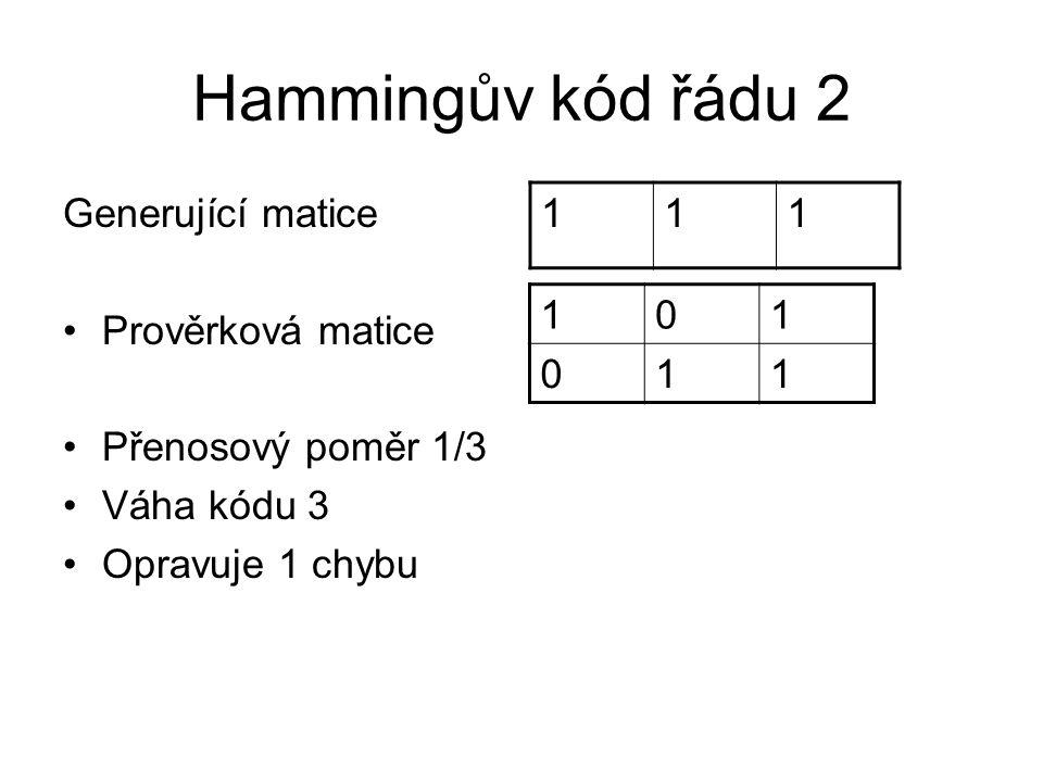 Hammingův kód řádu 2 Generující matice Prověrková matice Přenosový poměr 1/3 Váha kódu 3 Opravuje 1 chybu 111 101 011