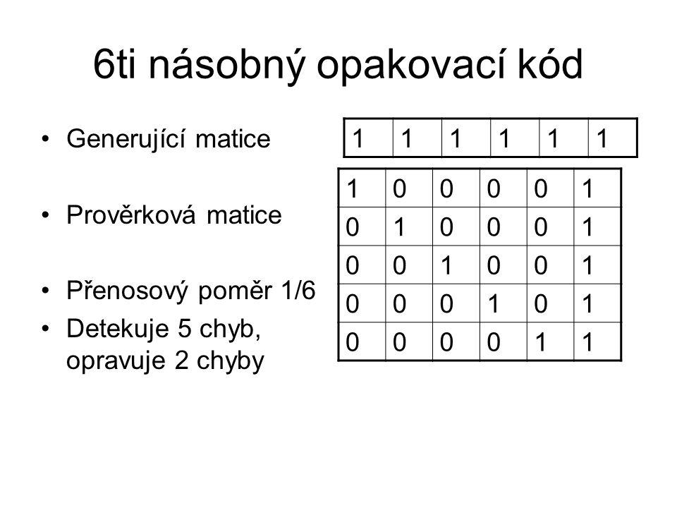 6ti násobný opakovací kód Generující matice Prověrková matice Přenosový poměr 1/6 Detekuje 5 chyb, opravuje 2 chyby 111111 100001 010001 001001 000101 000011