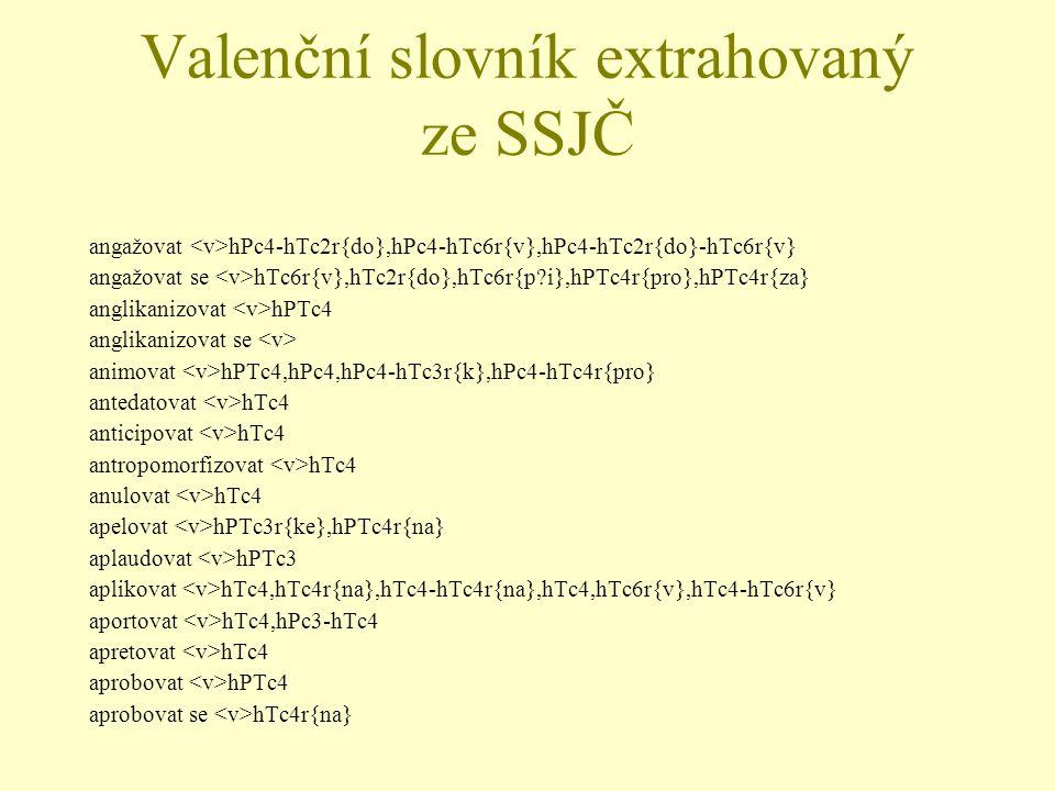 Valenční slovník extrahovaný ze SSJČ angažovat hPc4-hTc2r{do},hPc4-hTc6r{v},hPc4-hTc2r{do}-hTc6r{v} angažovat se hTc6r{v},hTc2r{do},hTc6r{p?i},hPTc4r{