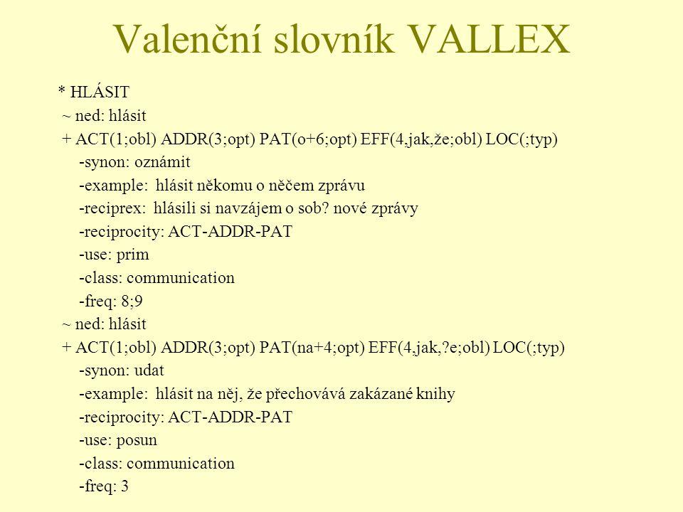 Valenční slovník VALLEX * HLÁSIT ~ ned: hlásit + ACT(1;obl) ADDR(3;opt) PAT(o+6;opt) EFF(4,jak,že;obl) LOC(;typ) -synon: oznámit -example: hlásit něk