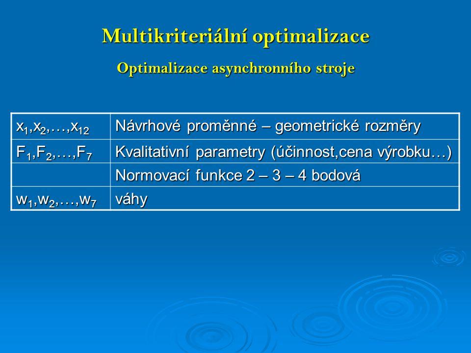 Multikriteriální optimalizace Optimalizace asynchronního stroje