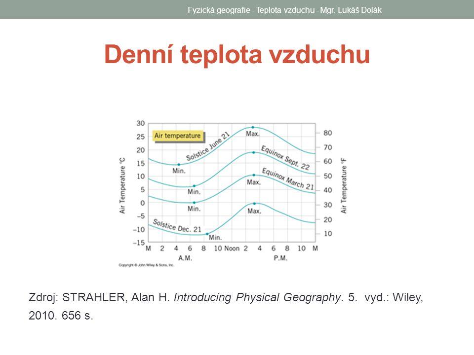 Fyzická geografie - Teplota vzduchu - Mgr.Lukáš Dolák Teplota při povrchu Zdroj: Netopil, R.