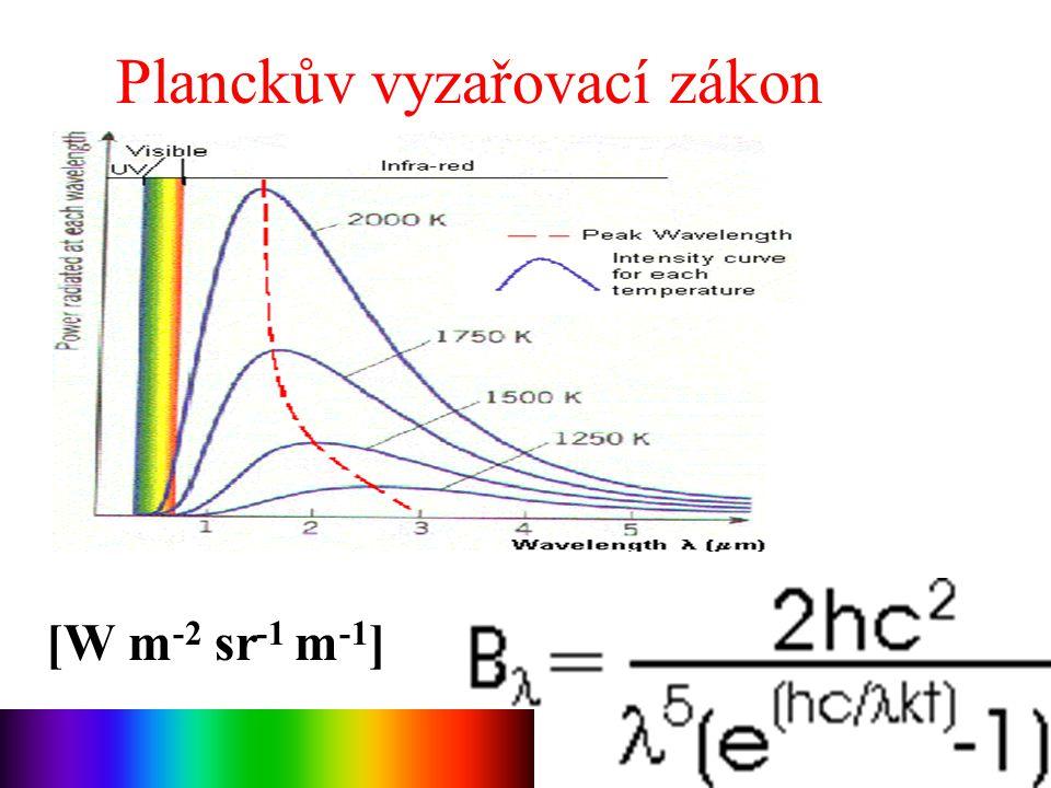 Planckův vyzařovací zákon [W m -2 sr -1 m -1 ]