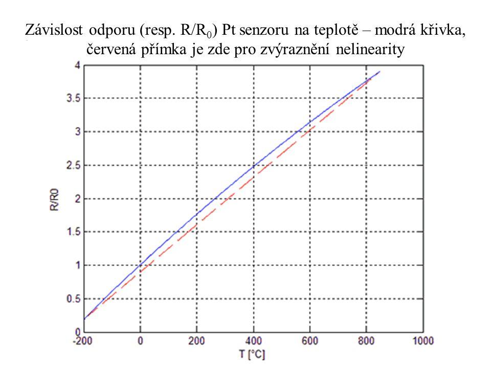 Závislost odporu (resp. R/R 0 ) Pt senzoru na teplotě – modrá křivka, červená přímka je zde pro zvýraznění nelinearity