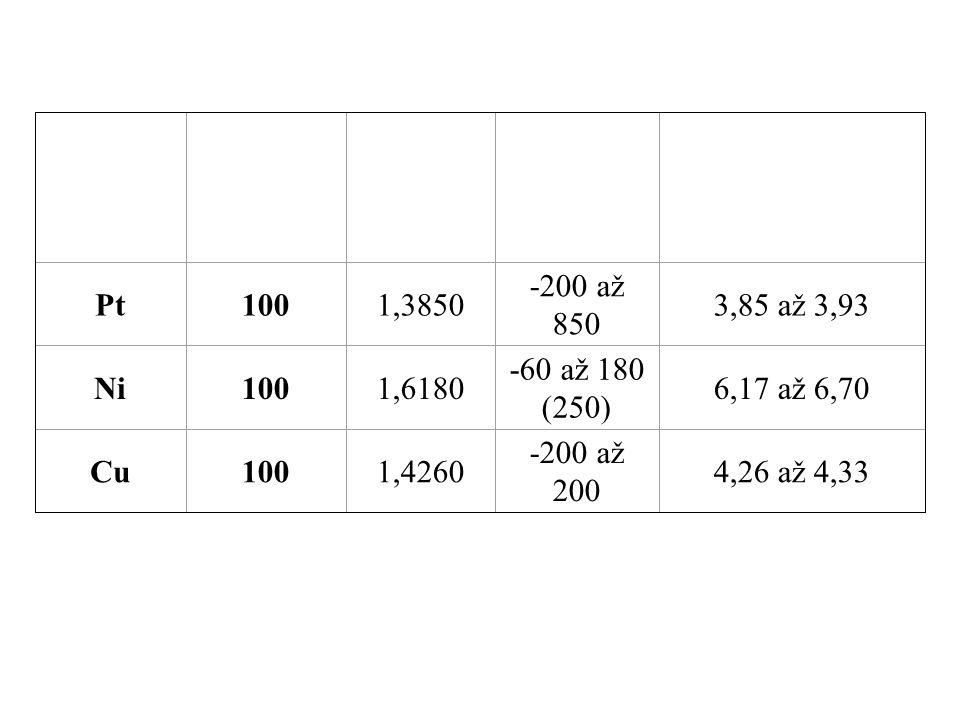 Materiál čidla Základní odpor R 0 [  ] Poměr odporů W 100 Měřicí rozsah [°C] Teplotní součinitel odporu  ·10 -3 [K -1 ] Pt1001,3850 -200 až 850 3,85