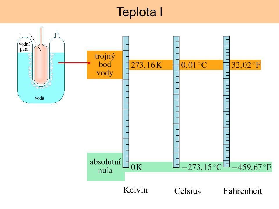 Teplota I Kelvin CelsiusFahrenheit