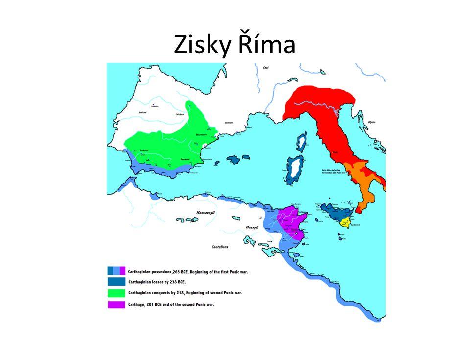 Zisky Říma