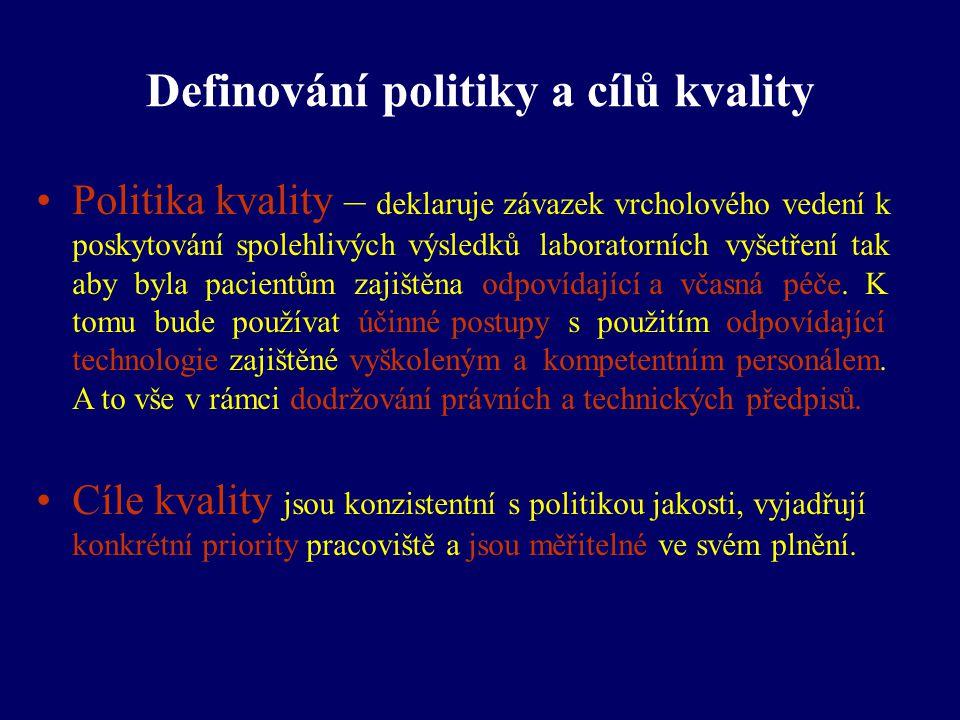 Definování politiky a cílů kvality Politika kvality – deklaruje závazek vrcholového vedení k poskytování spolehlivých výsledků laboratorních vyšetření