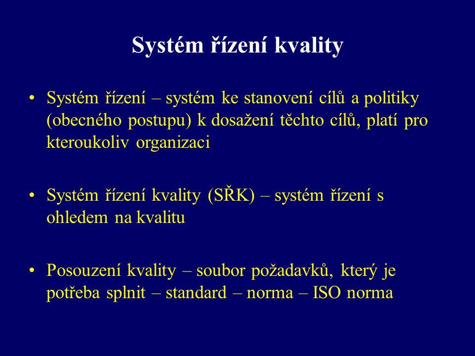 Systém řízení kvality ISO (International Organization for Standardization) - - mezinárodní organizace pro normy se sídlem ve Švýcarsku a je celosvětovou federaci národních normalizačních orgánu, jednotlivé ISO normy vytvářejí technické komise (International Organization for Standardization ČSN EN ISO – České technické normy přejímají mezinárodní nebo evropské normy (EN) Příklady ČSN EN ISO norem 9001, 14001, 17025, 15189 …..