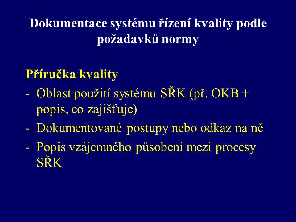 Dokumentace systému řízení kvality podle požadavků normy Příručka kvality -Oblast použití systému SŘK (př. OKB + popis, co zajišťuje) -Dokumentované p