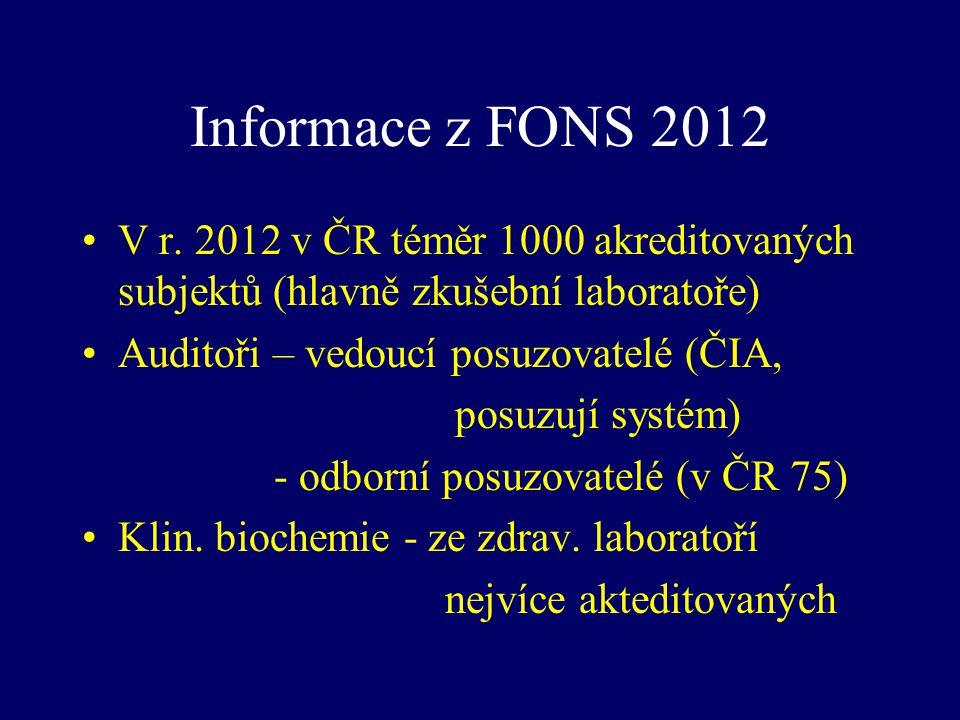 Informace z FONS 2012 V r. 2012 v ČR téměr 1000 akreditovaných subjektů (hlavně zkušební laboratoře) Auditoři – vedoucí posuzovatelé (ČIA, posuzují sy