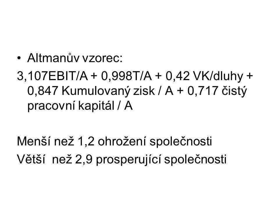 Altmanův vzorec: 3,107EBIT/A + 0,998T/A + 0,42 VK/dluhy + 0,847 Kumulovaný zisk / A + 0,717 čistý pracovní kapitál / A Menší než 1,2 ohrožení společno