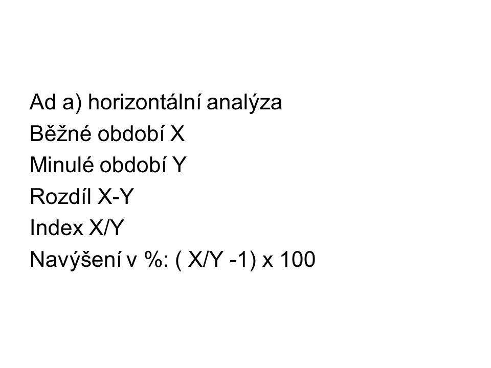 Ad a) horizontální analýza Běžné období X Minulé období Y Rozdíl X-Y Index X/Y Navýšení v %: ( X/Y -1) x 100