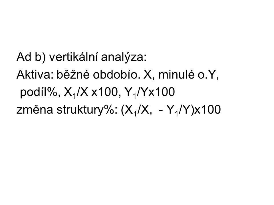 Ad b) vertikální analýza: Aktiva: běžné obdobío. X, minulé o.Y, podíl%, X 1 /X x100, Y 1 /Yx100 změna struktury%: (X 1 /X, - Y 1 /Y)x100