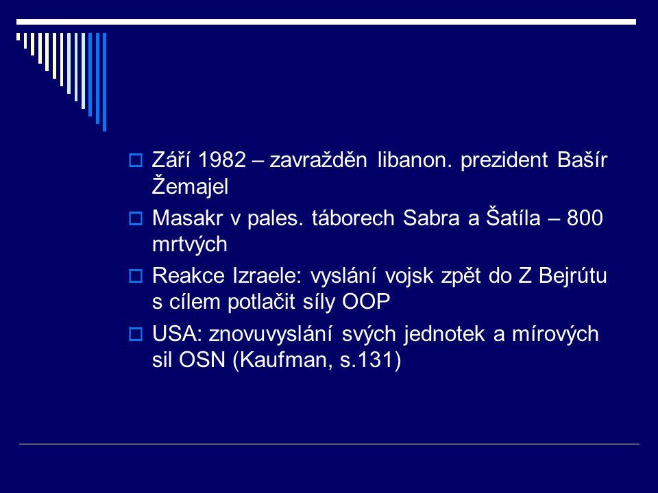  Září 1982 – zavražděn libanon. prezident Bašír Žemajel  Masakr v pales.