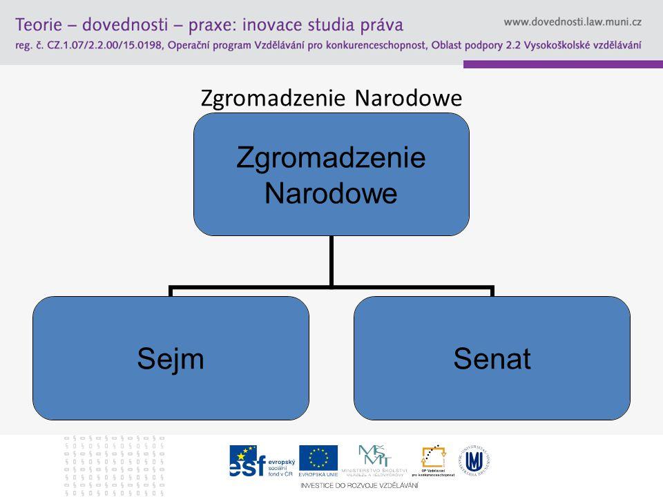 Zgromadzenie Narodowe Zgromadzenie Narodowe SejmSenat