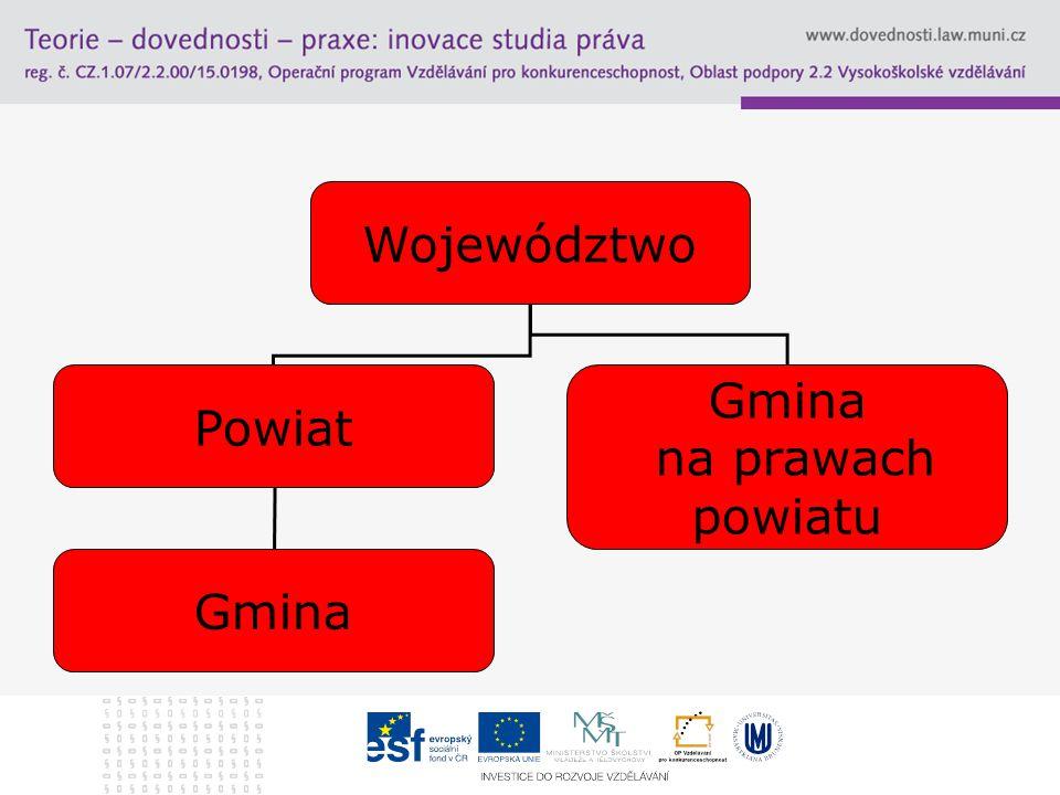 Województwo Powiat Gmina na prawach powiatu Gmina
