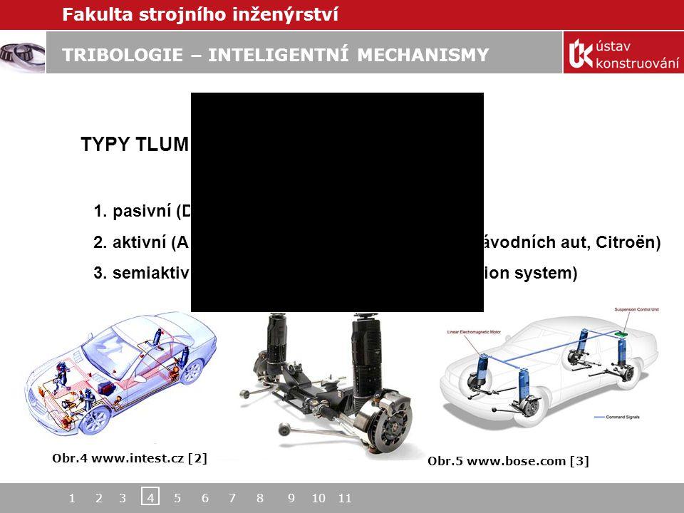 Fakulta strojního inženýrství TYPY TLUMÍCÍCH SYSTÉMŮ 1. pasivní (DCD, Monroe, atd.) 2. aktivní (ABC – Mercedes Benz, hydraulika u závodních aut, Citro