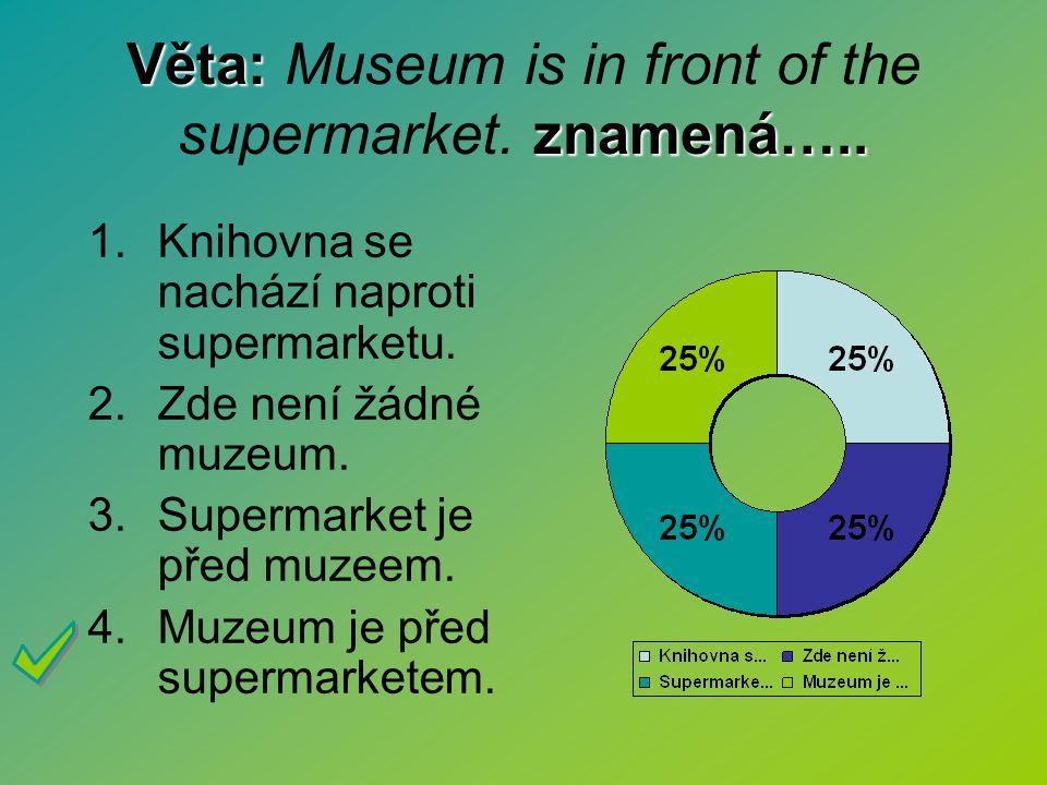 Věta: znamená….. Věta: Museum is in front of the supermarket. znamená….. 1.Knihovna se nachází naproti supermarketu. 2.Zde není žádné muzeum. 3.Superm