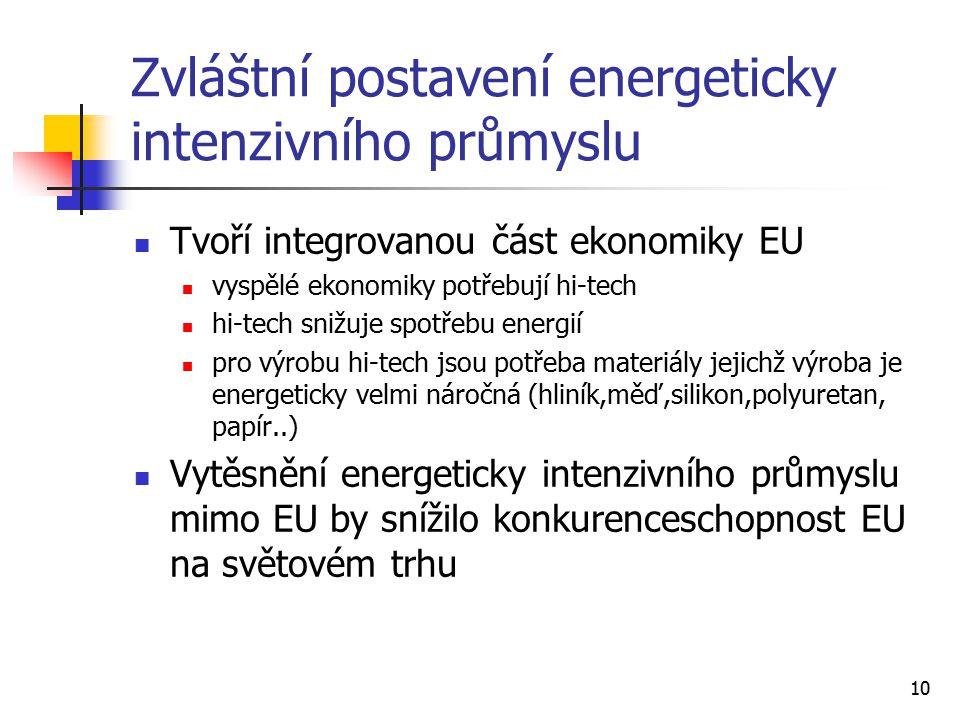 10 Zvláštní postavení energeticky intenzivního průmyslu Tvoří integrovanou část ekonomiky EU vyspělé ekonomiky potřebují hi-tech hi-tech snižuje spotřebu energií pro výrobu hi-tech jsou potřeba materiály jejichž výroba je energeticky velmi náročná (hliník,měď,silikon,polyuretan, papír..) Vytěsnění energeticky intenzivního průmyslu mimo EU by snížilo konkurenceschopnost EU na světovém trhu