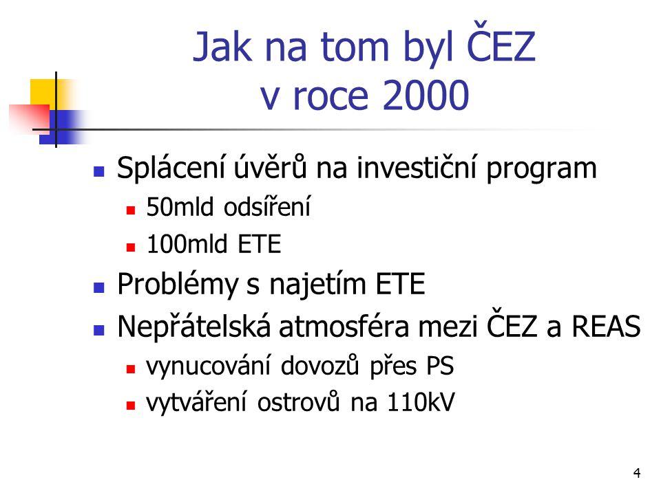 4 Jak na tom byl ČEZ v roce 2000 Splácení úvěrů na investiční program 50mld odsíření 100mld ETE Problémy s najetím ETE Nepřátelská atmosféra mezi ČEZ a REAS vynucování dovozů přes PS vytváření ostrovů na 110kV