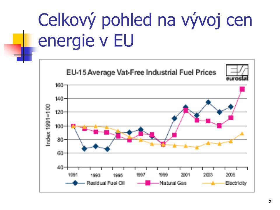 5 Celkový pohled na vývoj cen energie v EU
