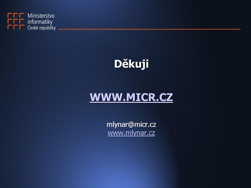 Děkuji WWW.MICR.CZ WWW.MICR.CZ WWW.MICR.CZ mlynar@micr.cz www.mlynar.cz